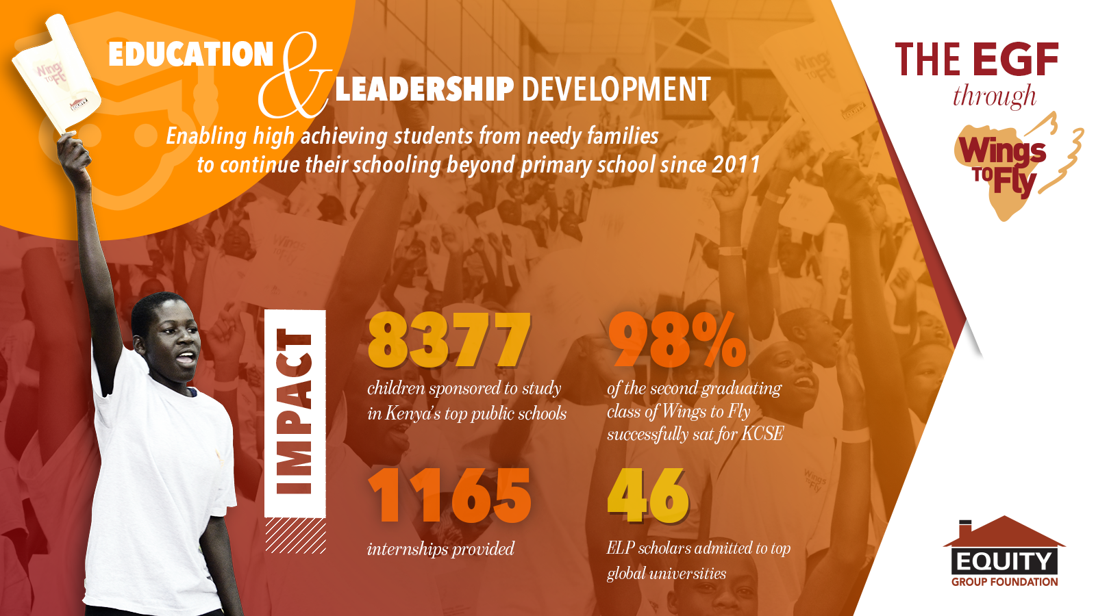 EGF-Infographics-Education_&_Leadership