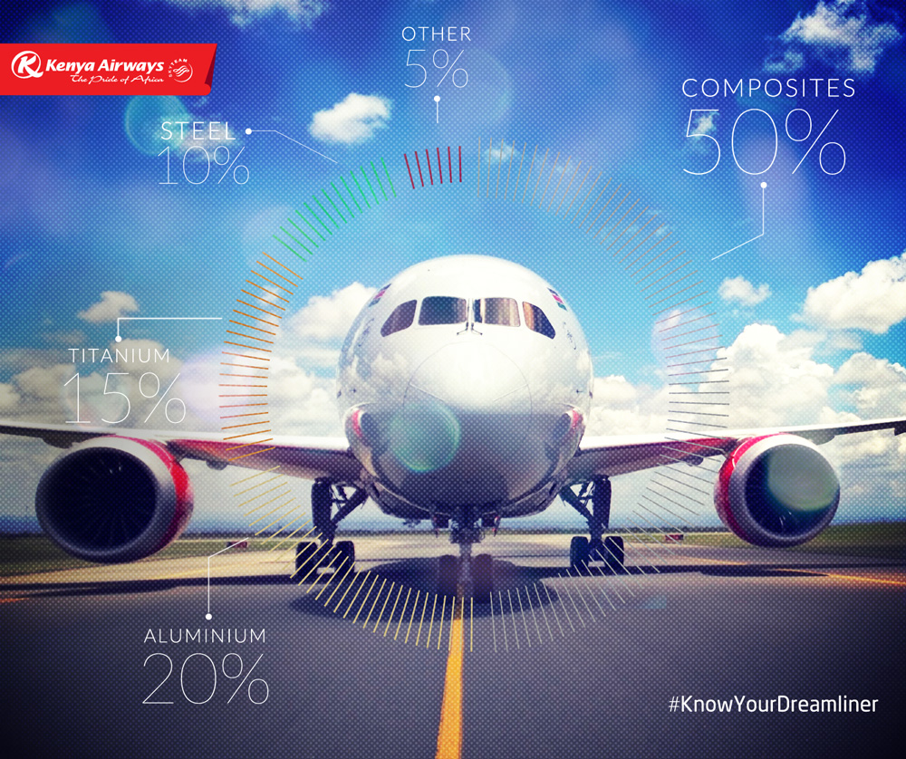 KQ_Dreamliner-Fact2