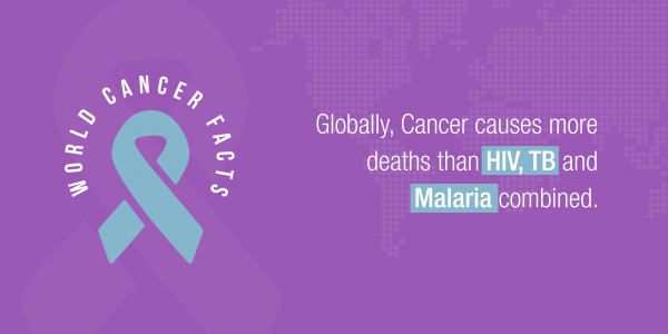 World Cancer Day – Infographic