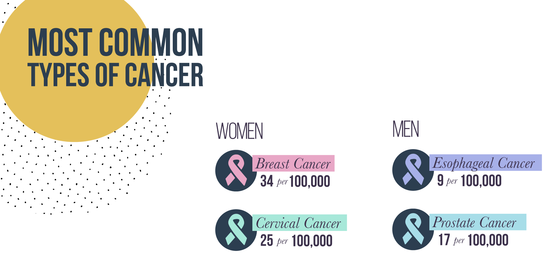 Cancer-Infographic-05