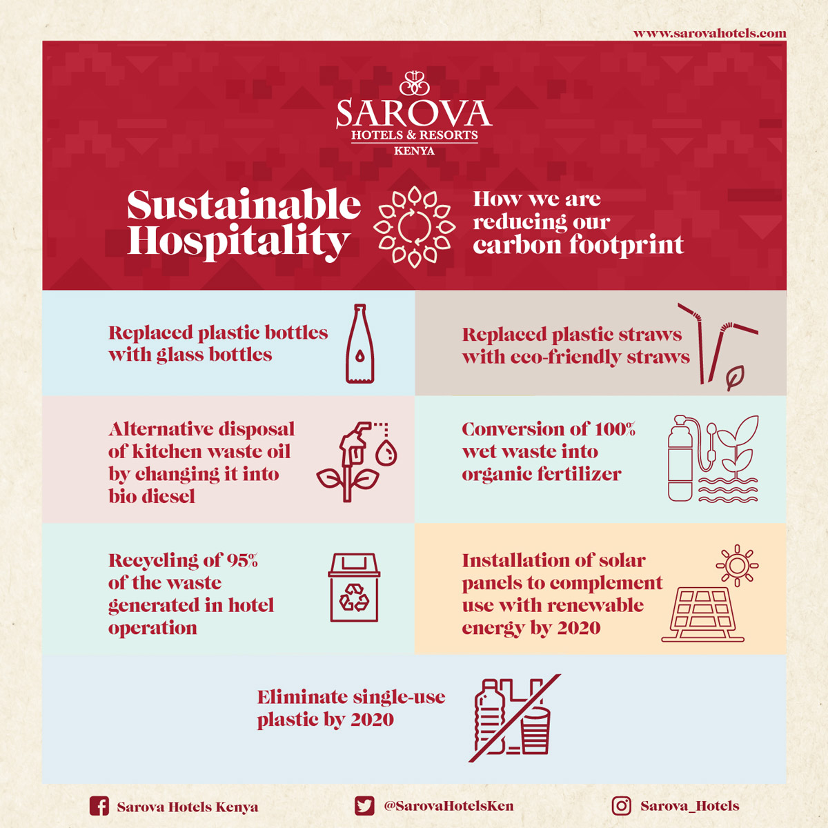 Sustainability-Infographic-Social-Updated